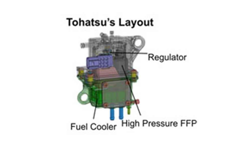 MFS20 | Portable | OUTBOARDS | TOHATSU outboard motors